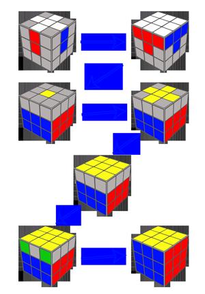 Zauberwürfel Algorithmen